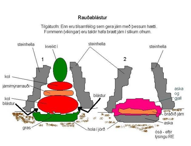 Raudablastur