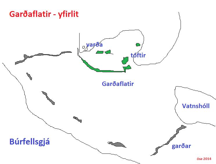 Gardaflatir - yfirlit