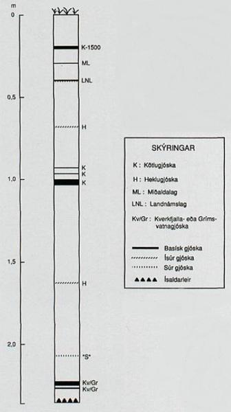 Gjoskulog-21