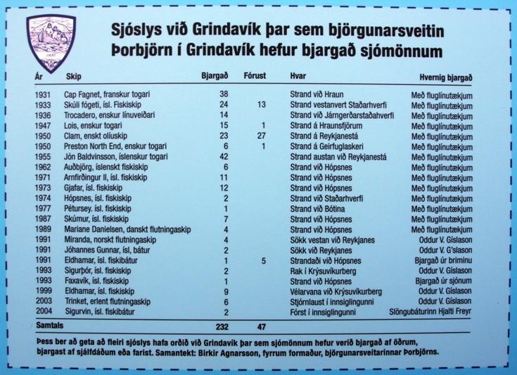 Skiltid á Thorkotlustaðanesi-3